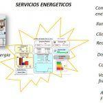 Servicios Energéticos Ahorro Energético y Eficiencia Energética sin inversión para el cliente
